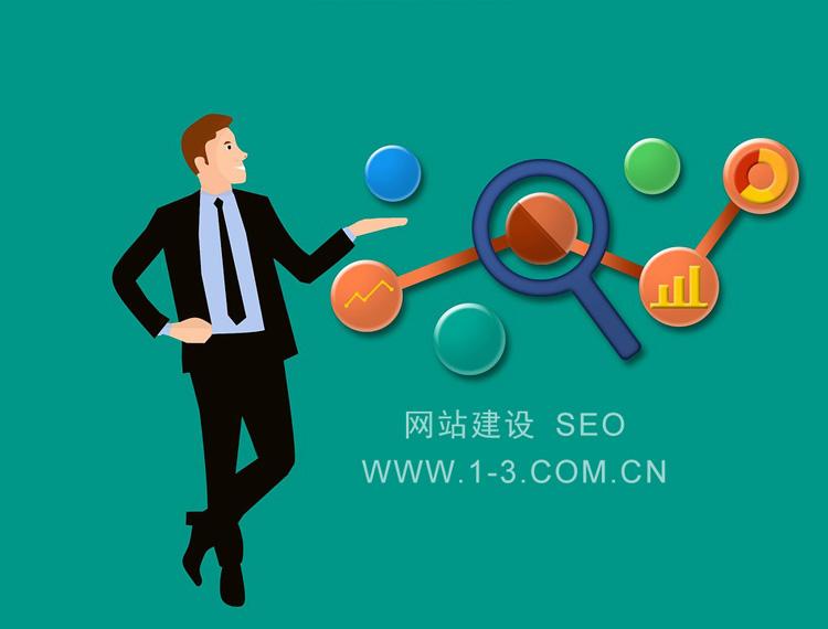 北京网站优化以及转化率都是有必要的
