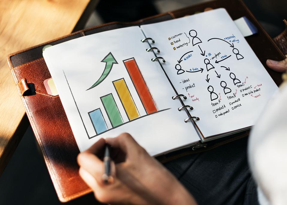 企业网站SEO优化排名,这两点至关重要