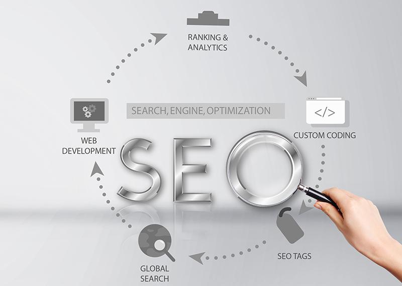 网站seo优化有哪些方法